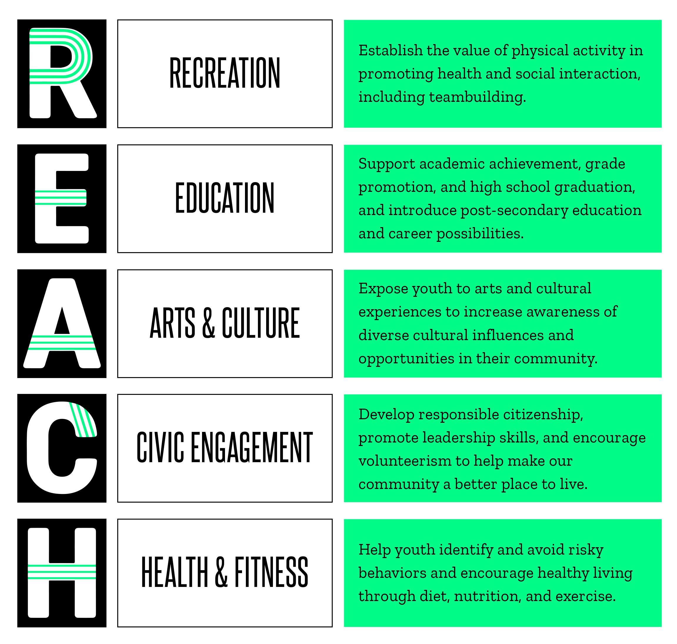 REACH - Description